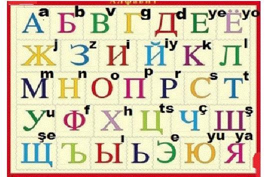Ruska abeceda